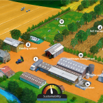SEGAE, a free online Serious Game on AgroEcology